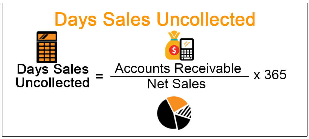 Days Sales Uncollected