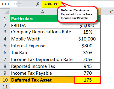Deferred Income Tax Example 1