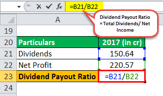 calculation of dividend payout ratio Example2.1jpg
