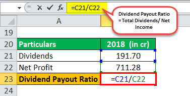 calculation of dividend payout ratio Example2.3jpg