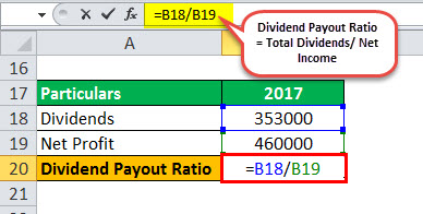 calculation of dividend payout ratio Example3.2jpg