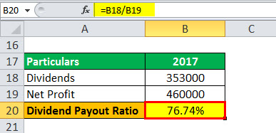 calculation of dividend payout ratio Example3.3pg