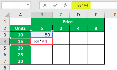 $ Symbol in Excel Example