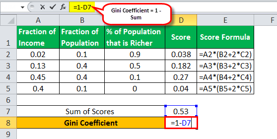 Gini Coefficient Formula Example 2.3