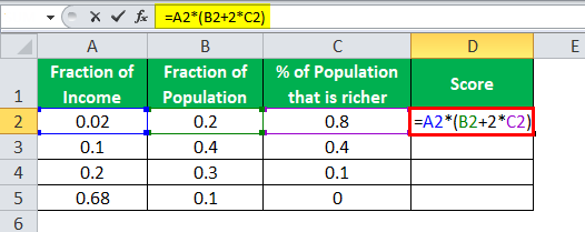 Gini Coefficient Formula Example 4.2