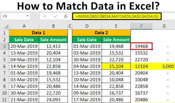 How to Match data in Excel