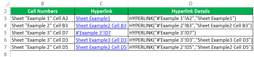 Hyperlink Formula Example 4-3