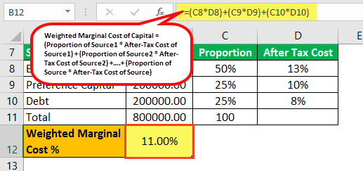 Marginal Cost of Capital Example 1.0.3