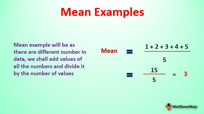 Mean Examples