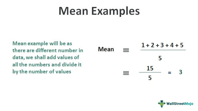 Mean-Examples