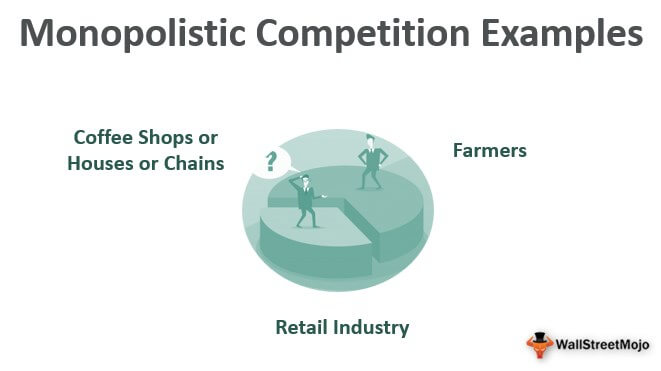Monopolistic-Competition-Examples