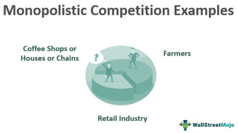 Monopolistic Competition Examples