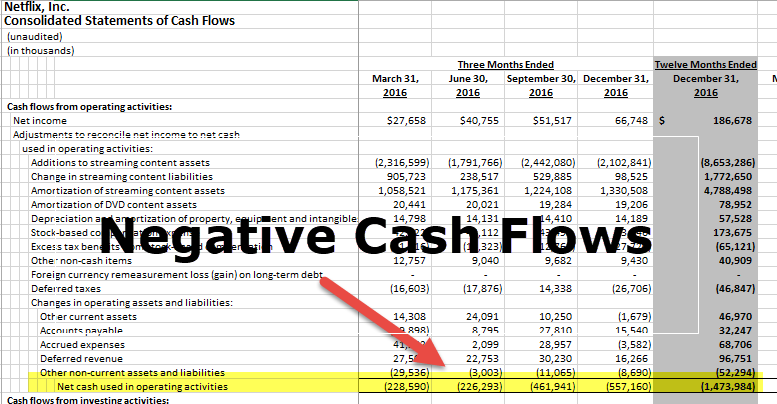 Negative Cash Flows