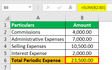 Period Cost Example 1.1png