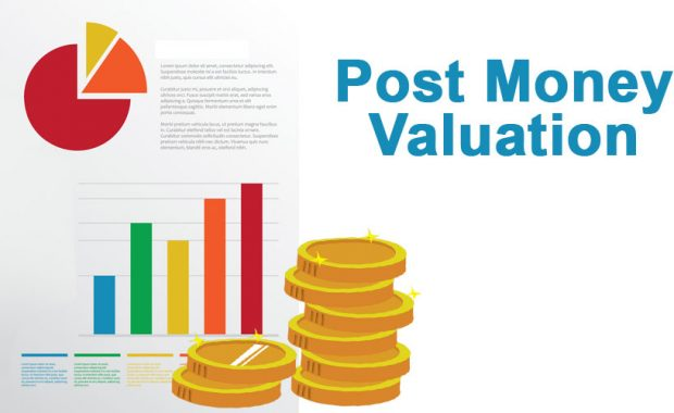 Post-Money-Valuation