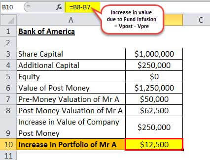 Post Money Valuation Example 1
