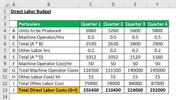 Product Cost Example 2