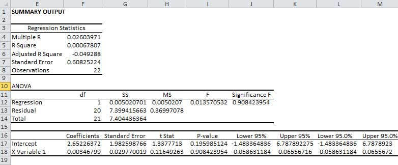 Regression Analysis Formula Example 2.1jpg
