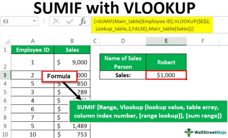 SUMIF With VLOOKUP