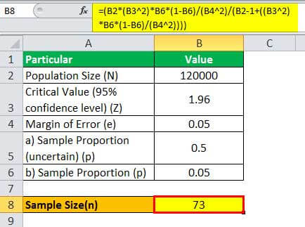 Sample size equation example 3.4jpg