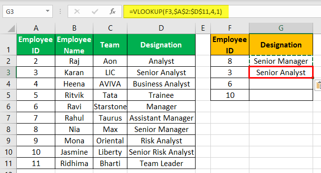 VLOOKUP Table Array Example 2-1