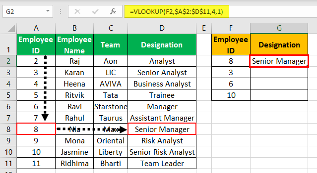 VLOOKUP Table Array Example 2