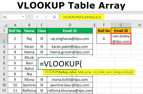 The smart Trick of Excel Vlookup Example That Nobody is Discussing