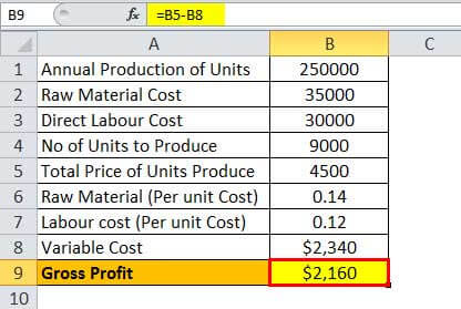 Variable Cost Example 4.1jpg