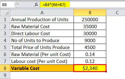 Variable Cost Example 4