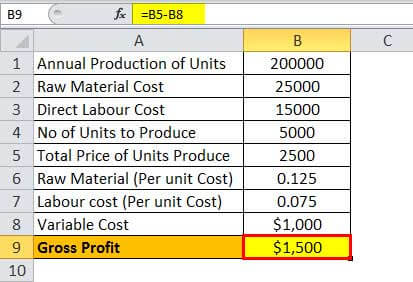 Variable Cost Example 5.1jpg