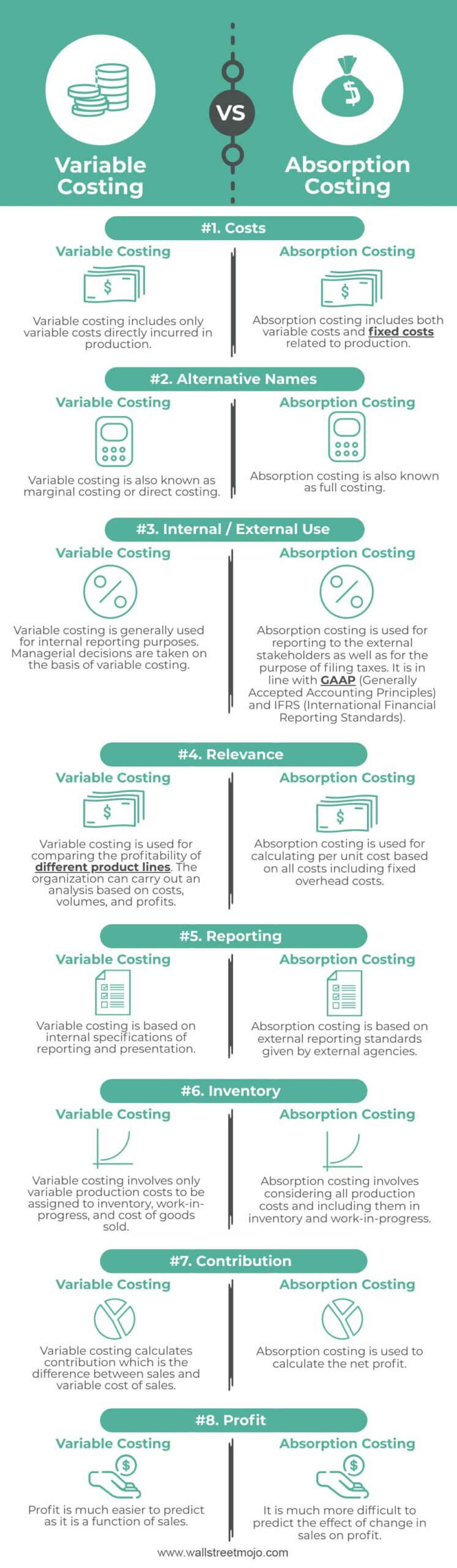 Variable-Costing-vs-Absorption-Costing-info