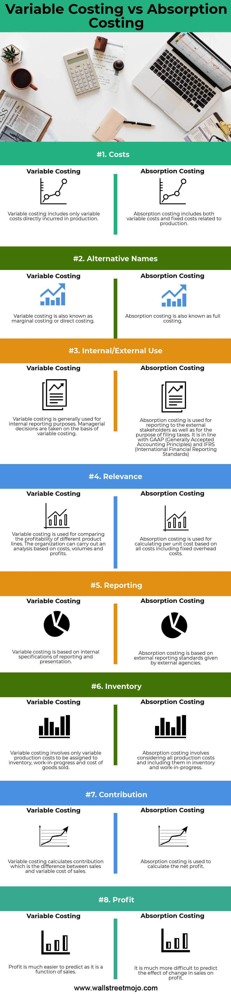 Variable-Costing-vs-Absorption-Costing-info1