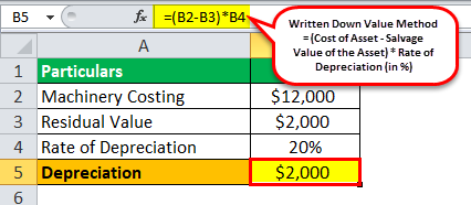 Written Down Value Example 1
