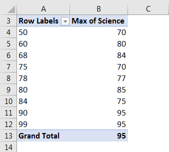 excel pivot table example 1.3