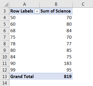excel pivot table example 1.4