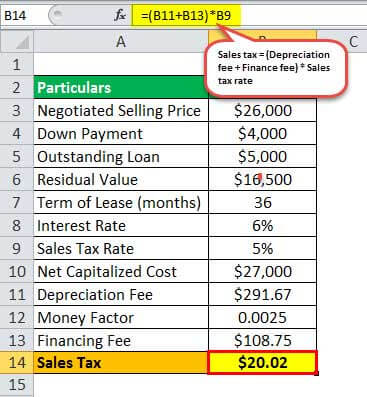 Lease Money Factor >> Lease Payment Formula Example Calculate Monthly Lease