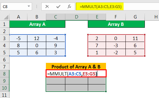 matrix multiplication example 2.4