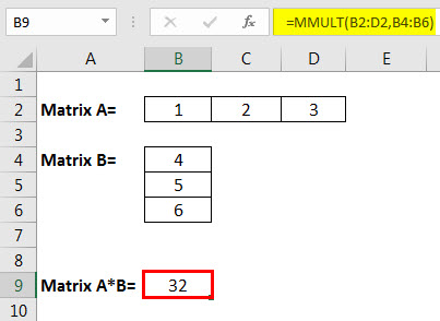 matrix multiplication example 3.3