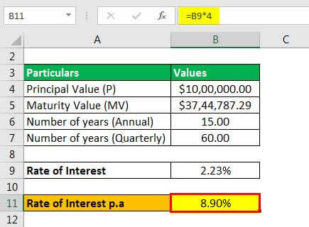 rate of interest example 3.4