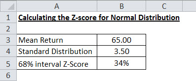 normal distribution formula example 1