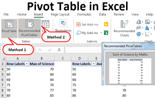 pivot-table-in-excel