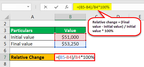 relative change formula example 1.2