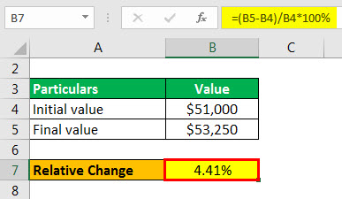 relative change formula example 1.3
