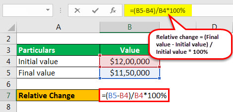 relative change formula example 2.2