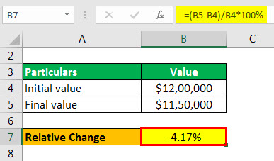 relative change formula example 2.3