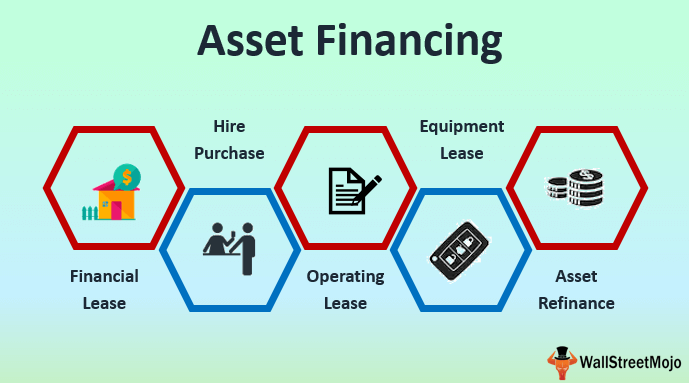 Asset Financing Definition Types How Does Asset Financing Work