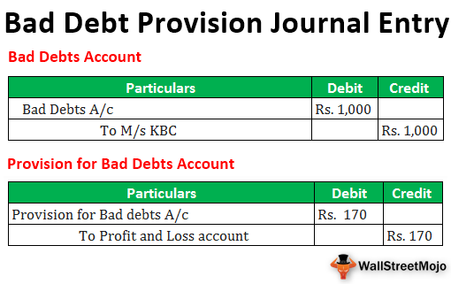 Bad Debt Provision Journal Entry