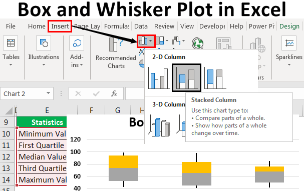 Box and Whisker Plot in Excel