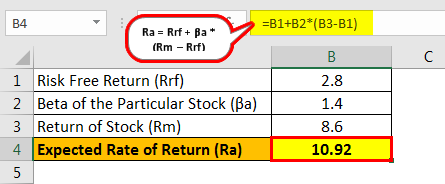 Capital Asset Pricing Model (CAPM) Example 1