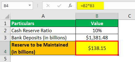 Cash Reserve Ratio Formula Example 3.1png